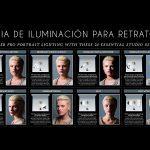 Guía de iluminación para retratos fotográficos en estudio