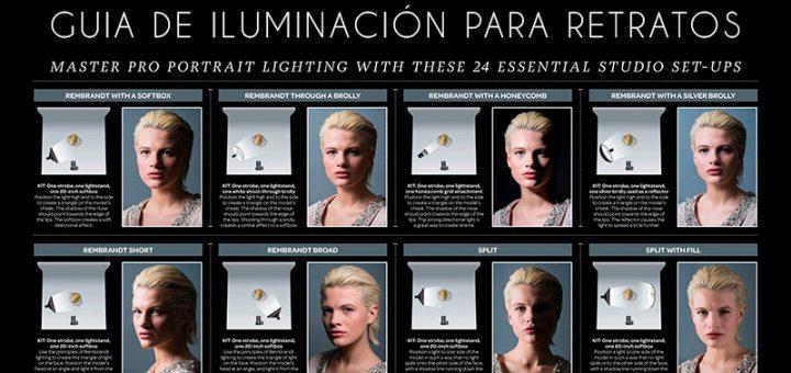 Guía de iluminación en 2020
